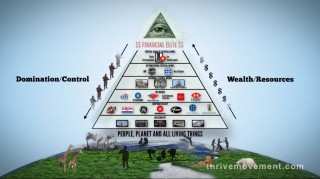 The Elite Plan For A New World Social Order