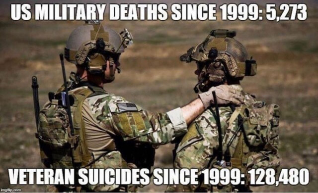 US military deaths since 1999