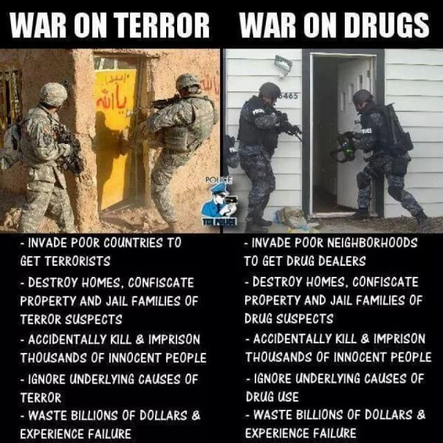 War On Terror War On Drugs