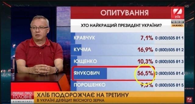 Who was the best Ukrainian president?